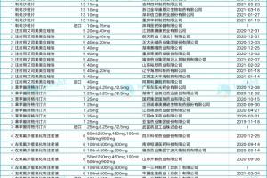 93个药满足第五批国采条件(附名单)